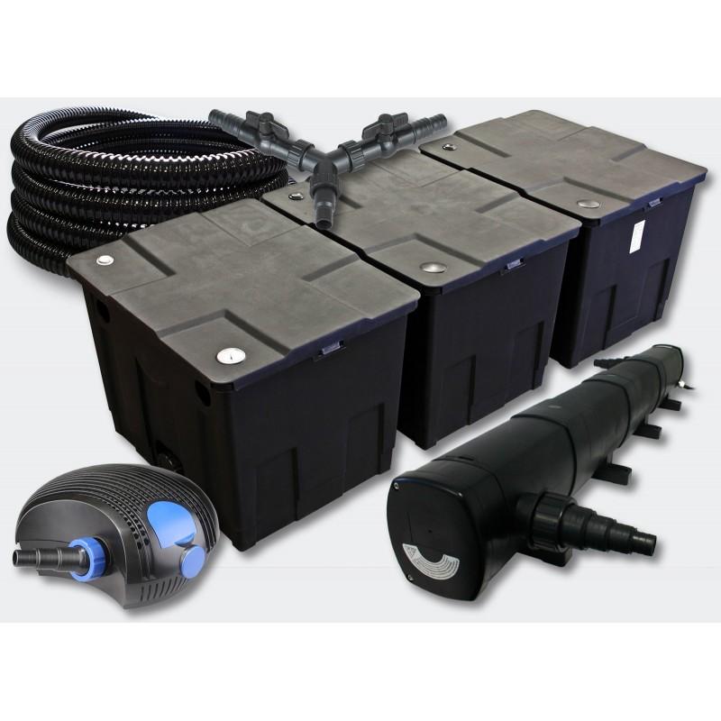 Kit filtration complet 72w pour bassins de 50000 litres for Kit bassin poisson exterieur