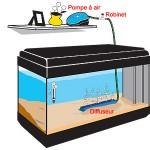 Installation pompe à air aquarium