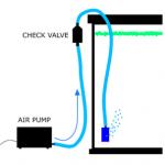 airpump-setup-diagram